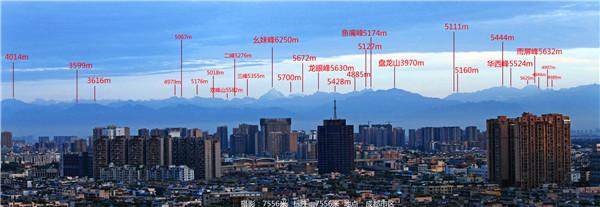 成都追峰人 为易胜博备用网386座雪峰拍下证件照